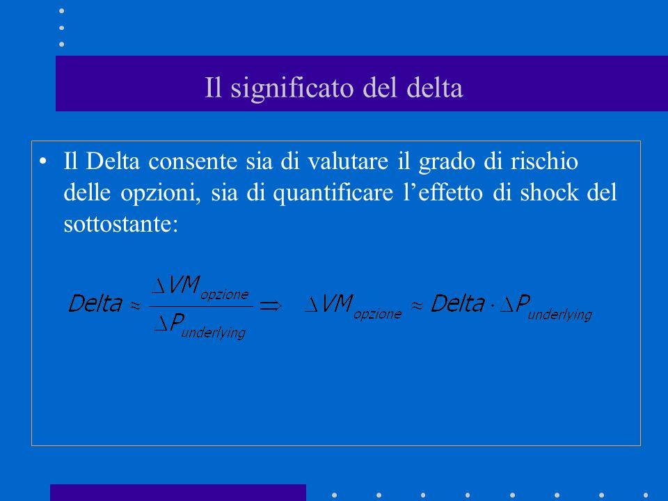 Il significato del delta Il Delta consente sia di valutare il grado di rischio delle opzioni, sia di quantificare leffetto di shock del sottostante:
