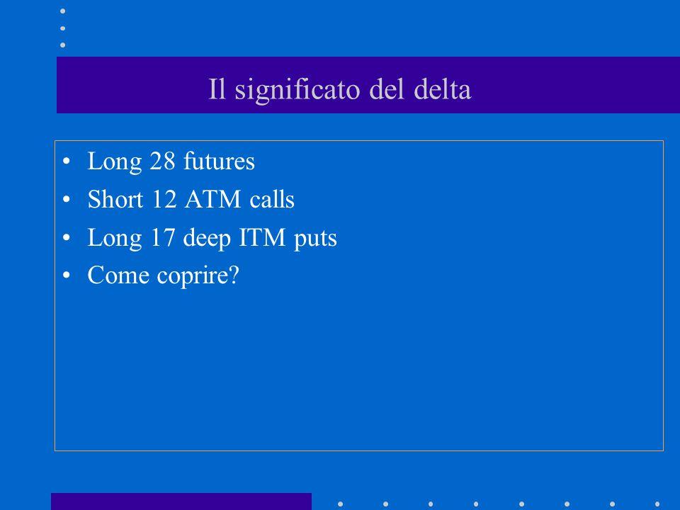 Il significato del delta Long 28 futures Short 12 ATM calls Long 17 deep ITM puts Come coprire?