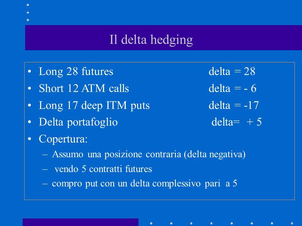 Il delta hedging Long 28 futuresdelta = 28 Short 12 ATM callsdelta = - 6 Long 17 deep ITM putsdelta = -17 Delta portafoglio delta= + 5 Copertura: –Assumo una posizione contraria (delta negativa) – vendo 5 contratti futures –compro put con un delta complessivo pari a 5