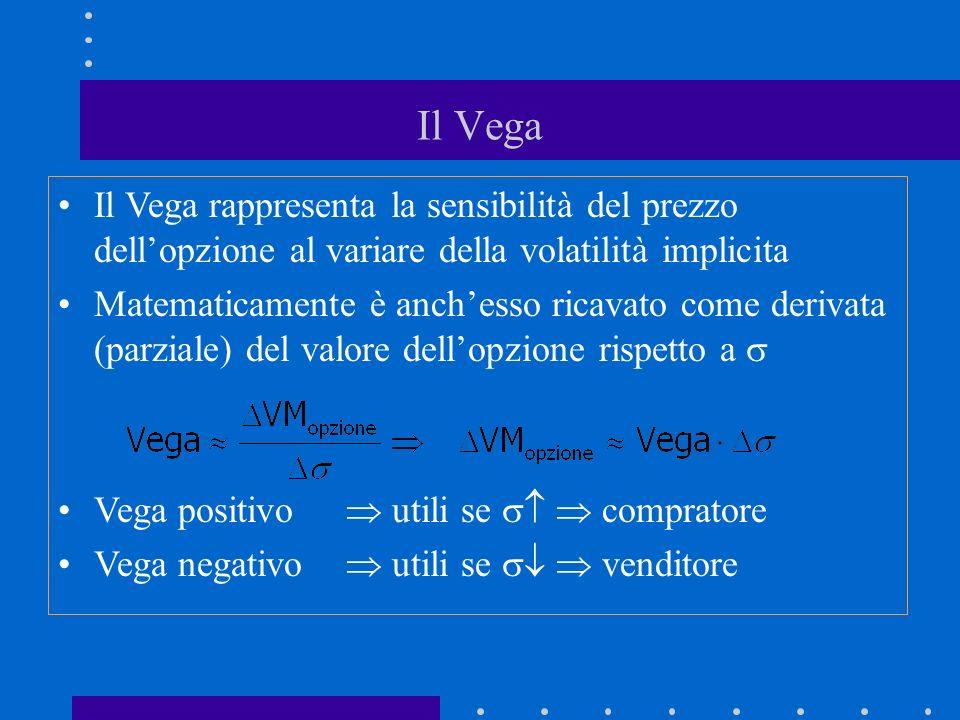 Il Vega Il Vega rappresenta la sensibilità del prezzo dellopzione al variare della volatilità implicita Matematicamente è anchesso ricavato come derivata (parziale) del valore dellopzione rispetto a Vega positivo utili se compratore Vega negativo utili se venditore