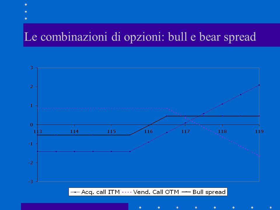 Le combinazioni di opzioni: bull e bear spread