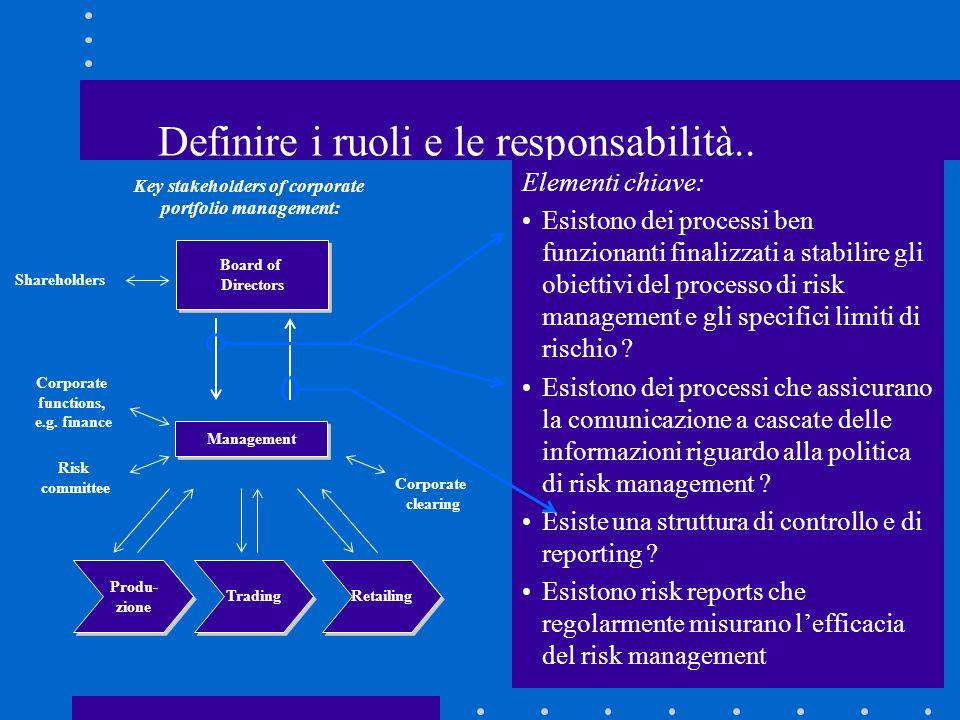 Key stakeholders of corporate portfolio management: Retailing Definire i ruoli e le responsabilità.. Elementi chiave: Esistono dei processi ben funzio