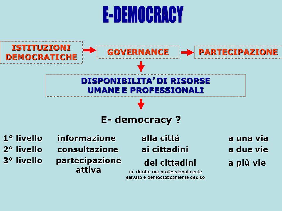 ISTITUZIONI DEMOCRATICHE GOVERNANCEPARTECIPAZIONE DISPONIBILITA DI RISORSE UMANE E PROFESSIONALI E- democracy .