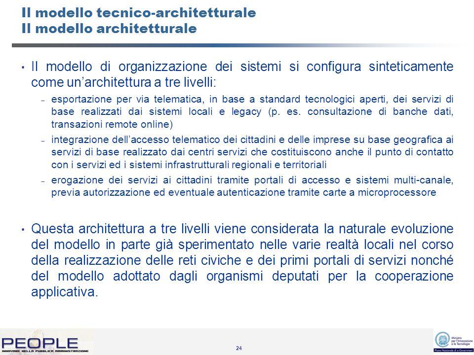 24 Il modello tecnico-architetturale Il modello architetturale Il modello di organizzazione dei sistemi si configura sinteticamente come unarchitettura a tre livelli: esportazione per via telematica, in base a standard tecnologici aperti, dei servizi di base realizzati dai sistemi locali e legacy (p.