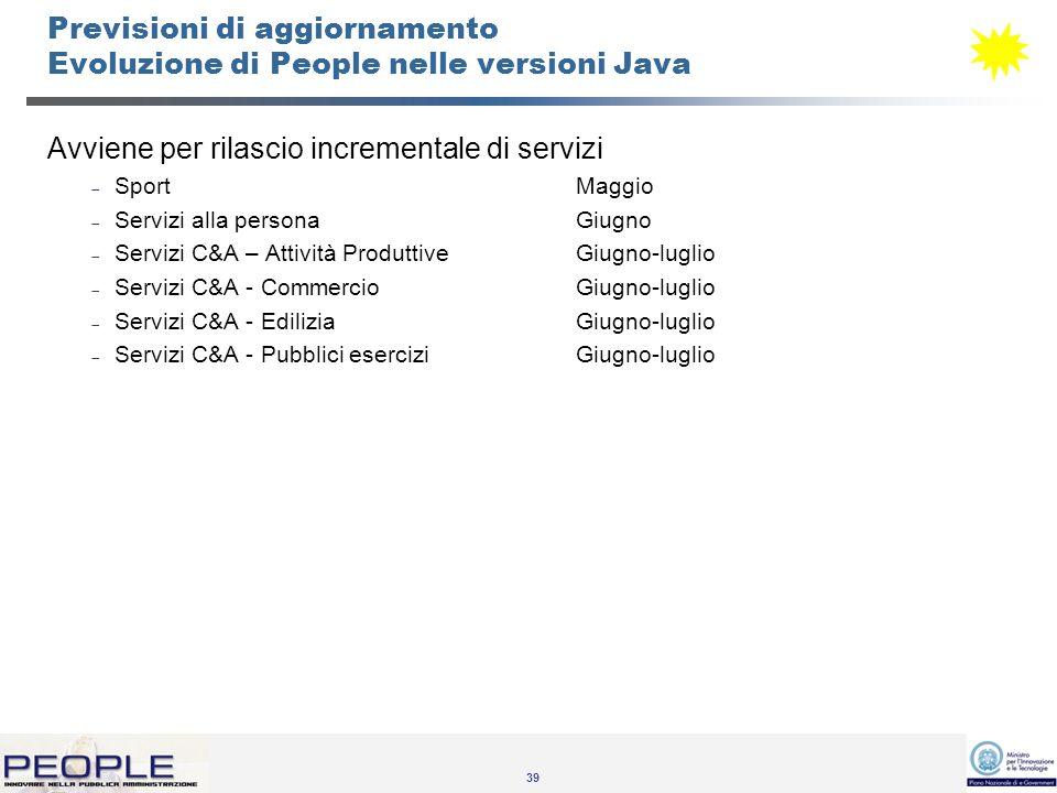 39 Previsioni di aggiornamento Evoluzione di People nelle versioni Java Avviene per rilascio incrementale di servizi SportMaggio Servizi alla personaGiugno Servizi C&A – Attività ProduttiveGiugno-luglio Servizi C&A - CommercioGiugno-luglio Servizi C&A - EdiliziaGiugno-luglio Servizi C&A - Pubblici eserciziGiugno-luglio