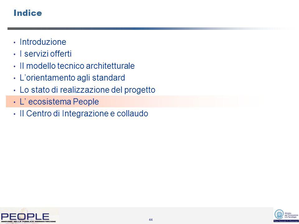 44 Indice Introduzione I servizi offerti Il modello tecnico architetturale Lorientamento agli standard Lo stato di realizzazione del progetto L ecosistema People Il Centro di Integrazione e collaudo