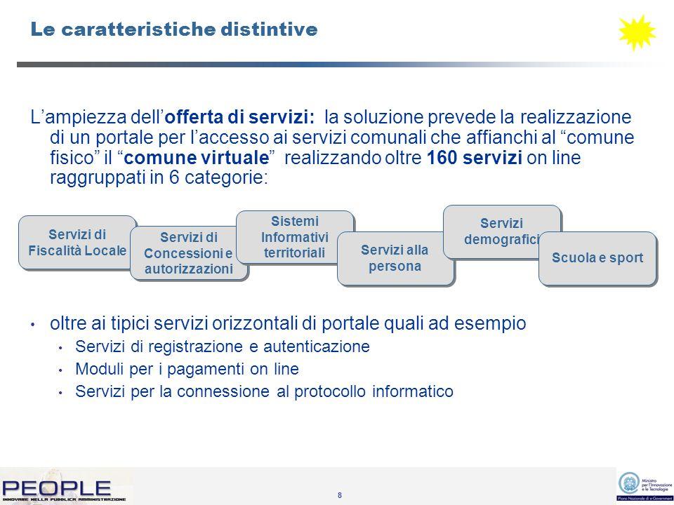 59 Indice Introduzione I servizi offerti Il modello tecnico architetturale Lorientamento agli standard Lo stato di realizzazione del progetto L ecosistema People Il Centro di Integrazione e collaudo