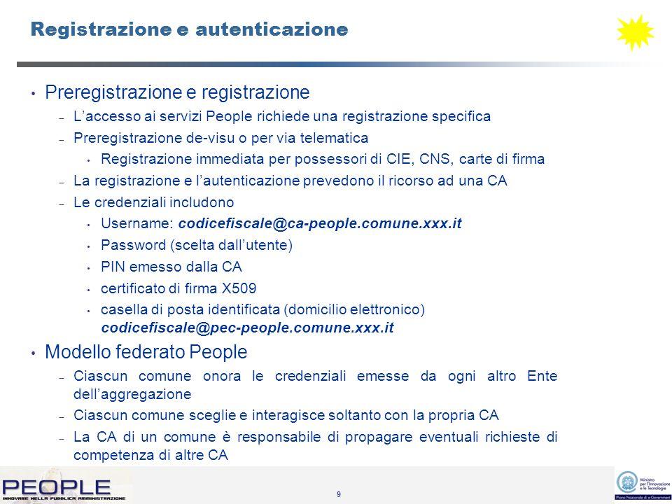 9 Registrazione e autenticazione Preregistrazione e registrazione Laccesso ai servizi People richiede una registrazione specifica Preregistrazione de-visu o per via telematica Registrazione immediata per possessori di CIE, CNS, carte di firma La registrazione e lautenticazione prevedono il ricorso ad una CA Le credenziali includono Username: codicefiscale@ca-people.comune.xxx.it Password (scelta dallutente) PIN emesso dalla CA certificato di firma X509 casella di posta identificata (domicilio elettronico) codicefiscale@pec-people.comune.xxx.it Modello federato People Ciascun comune onora le credenziali emesse da ogni altro Ente dellaggregazione Ciascun comune sceglie e interagisce soltanto con la propria CA La CA di un comune è responsabile di propagare eventuali richieste di competenza di altre CA