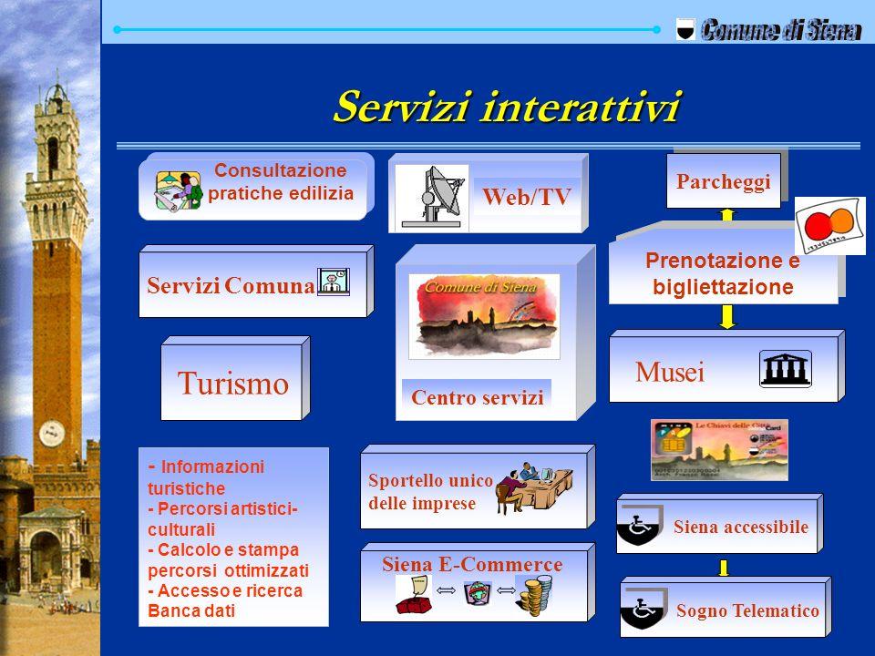 Siena E-Commerce Musei Parcheggi Turismo Web/TV Prenotazione e bigliettazione Servizi Comunali Centro servizi Siena accessibile Consultazione pratiche