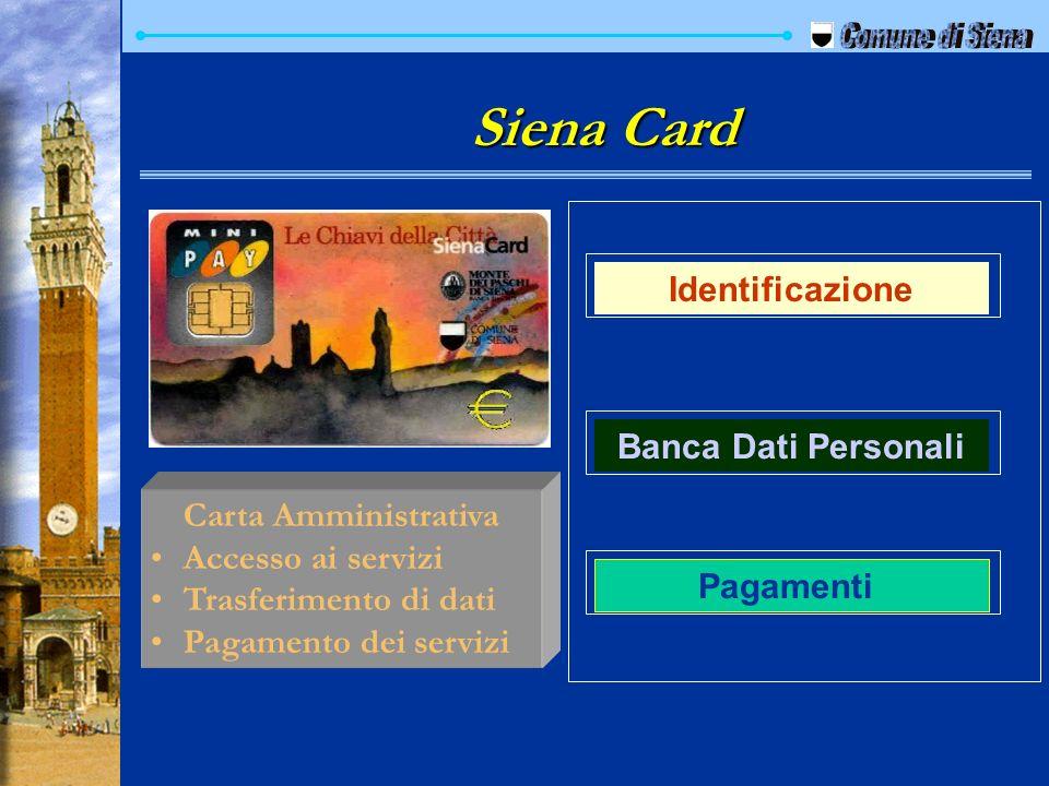 Identificazione Banca Dati Personali Pagamenti Carta Amministrativa Accesso ai servizi Trasferimento di dati Pagamento dei servizi Siena Card