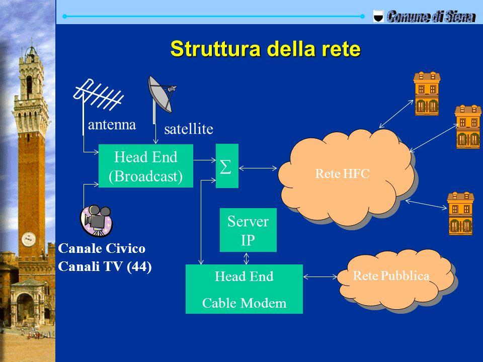 Head End (Broadcast) Rete HFC Head End Cable Modem Rete Pubblica antenna satellite Server IP Canale Civico Canali TV (44) Struttura della rete