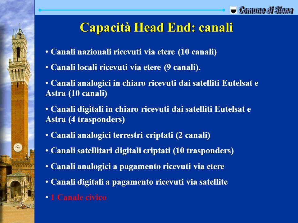 Capacità Head End: canali Canali nazionali ricevuti via etere (10 canali) Canali locali ricevuti via etere (9 canali). Canali analogici in chiaro rice