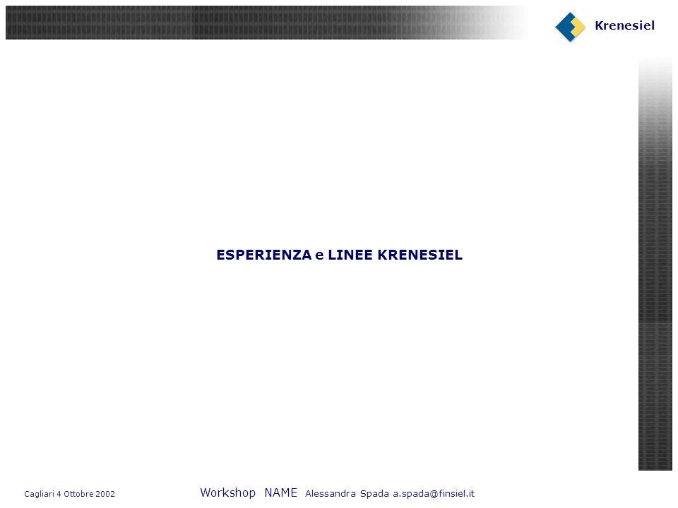 Cagliari 4 Ottobre 2002 Krenesiel Obiettivo Open Source Semplificazione XP UML costi mercato facilità testing storie Fowler PIM e PSM standard Qualità e Certificazione Krenesiel