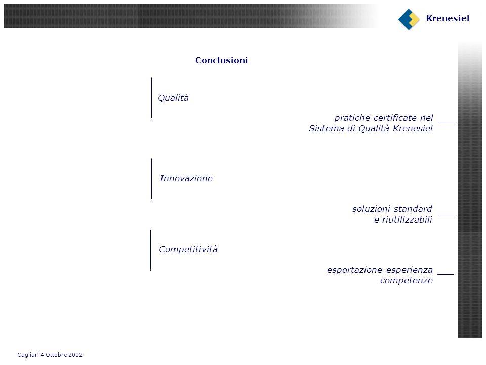 Cagliari 4 Ottobre 2002 Krenesiel Conclusioni Qualità Innovazione pratiche certificate nel Sistema di Qualità Krenesiel soluzioni standard e riutilizz