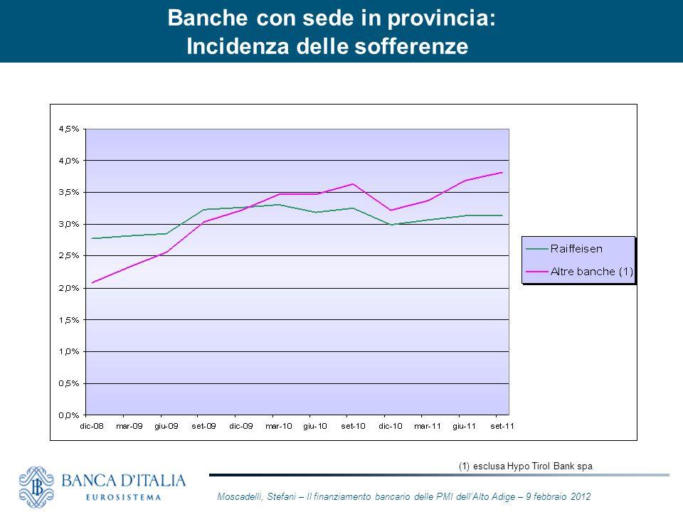 Banche con sede in provincia Incidenza delle sofferenze (1) esclusa Hypo Tirol Bank spa Moscadelli, Stefani – Il finanziamento bancario delle PMI dell