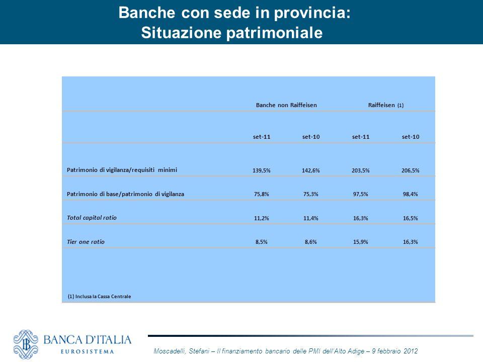Banche non RaiffeisenRaiffeisen (1) set-11set-10set-11set-10 Patrimonio di vigilanza/requisiti minimi 139,5%142,6%203,5%206,5% Patrimonio di base/patr