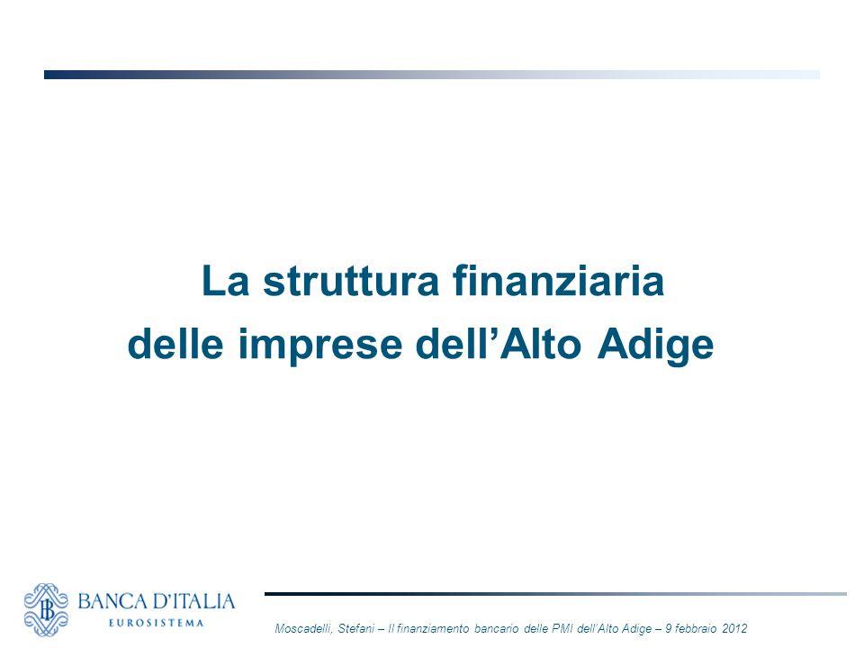 La struttura finanziaria delle imprese dellAlto Adige Moscadelli, Stefani – Il finanziamento bancario delle PMI dellAlto Adige – 9 febbraio 2012