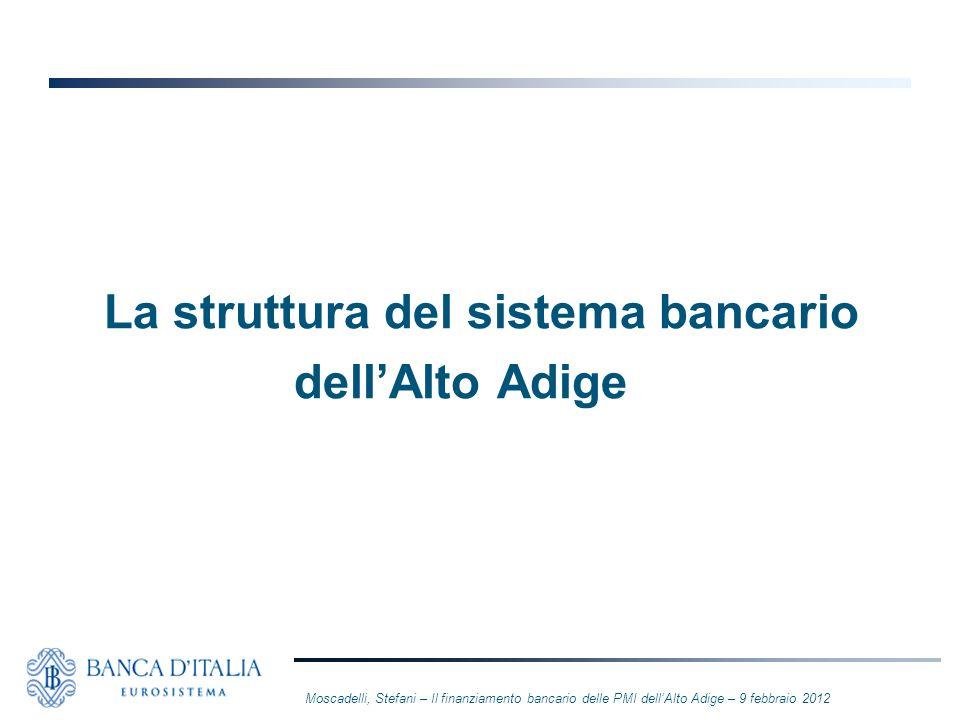 La struttura del sistema bancario dellAlto Adige Moscadelli, Stefani – Il finanziamento bancario delle PMI dellAlto Adige – 9 febbraio 2012