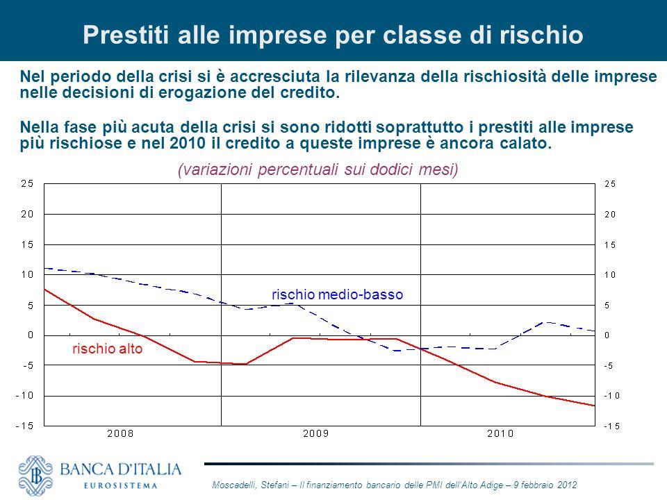 Prestiti alle imprese per classe di rischio Nel periodo della crisi si è accresciuta la rilevanza della rischiosità delle imprese nelle decisioni di e