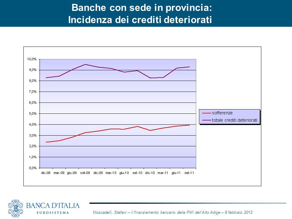 Moscadelli, Stefani – Il finanziamento bancario delle PMI dellAlto Adige – 9 febbraio 2012 Banche con sede in provincia: Incidenza dei crediti deterio