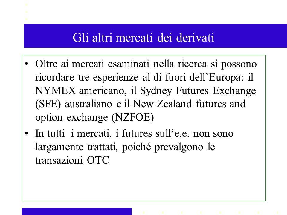 Oltre ai mercati esaminati nella ricerca si possono ricordare tre esperienze al di fuori dellEuropa: il NYMEX americano, il Sydney Futures Exchange (SFE) australiano e il New Zealand futures and option exchange (NZFOE) In tutti i mercati, i futures sulle.e.