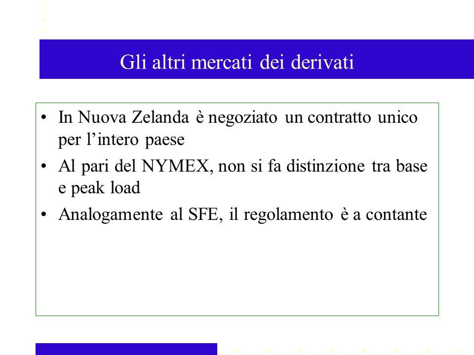 Gli altri mercati dei derivati In Nuova Zelanda è negoziato un contratto unico per lintero paese Al pari del NYMEX, non si fa distinzione tra base e peak load Analogamente al SFE, il regolamento è a contante