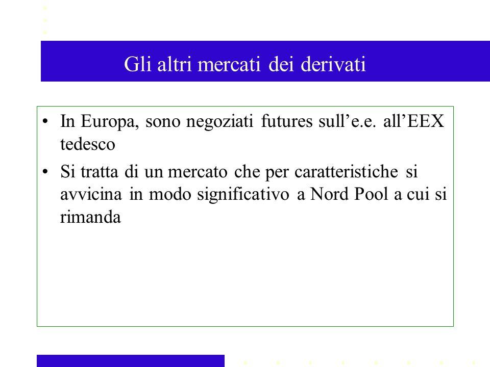 Gli altri mercati dei derivati In Europa, sono negoziati futures sulle.e.