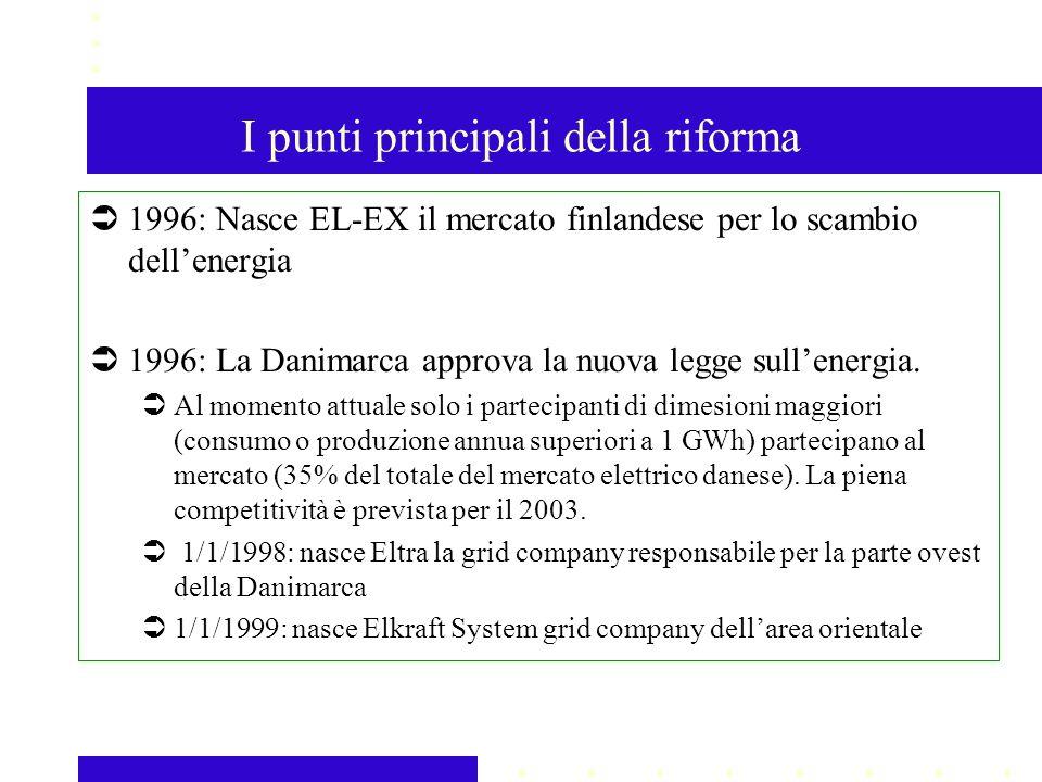 I punti principali della riforma 1996: Nasce EL-EX il mercato finlandese per lo scambio dellenergia 1996: La Danimarca approva la nuova legge sullenergia.