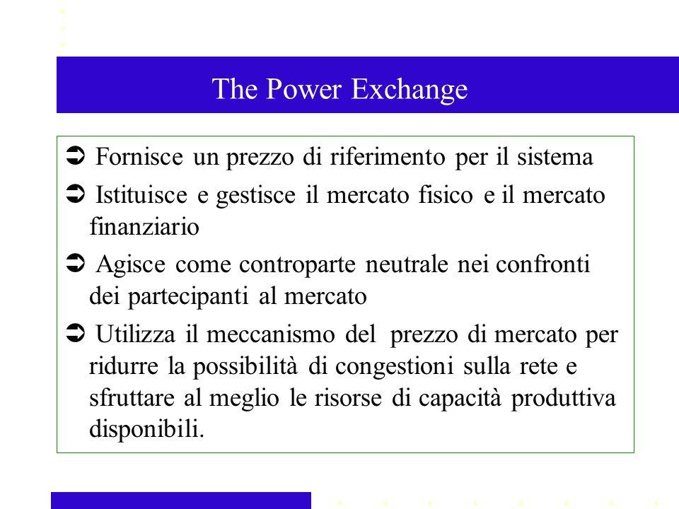 The Power Exchange Fornisce un prezzo di riferimento per il sistema Istituisce e gestisce il mercato fisico e il mercato finanziario Agisce come controparte neutrale nei confronti dei partecipanti al mercato Utilizza il meccanismo del prezzo di mercato per ridurre la possibilità di congestioni sulla rete e sfruttare al meglio le risorse di capacità produttiva disponibili.
