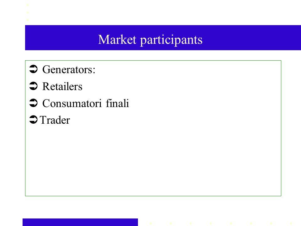 Market participants Generators: Retailers Consumatori finali Trader