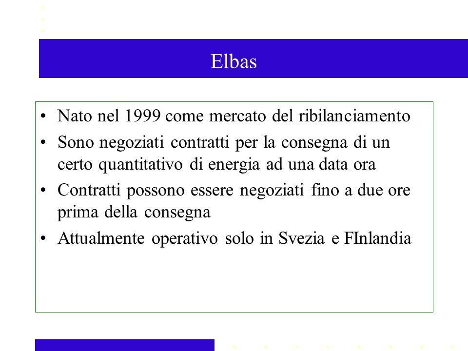 Elbas Nato nel 1999 come mercato del ribilanciamento Sono negoziati contratti per la consegna di un certo quantitativo di energia ad una data ora Contratti possono essere negoziati fino a due ore prima della consegna Attualmente operativo solo in Svezia e FInlandia