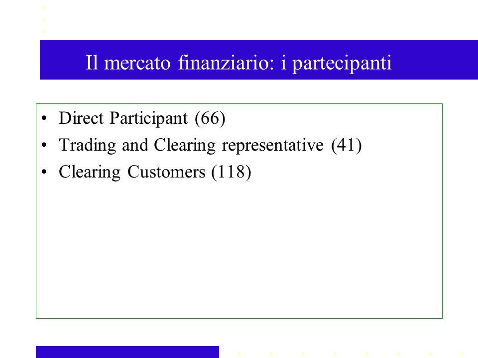Il mercato finanziario: i partecipanti Direct Participant (66) Trading and Clearing representative (41) Clearing Customers (118)