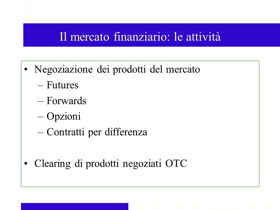 Il mercato finanziario: le attività Negoziazione dei prodotti del mercato –Futures –Forwards –Opzioni –Contratti per differenza Clearing di prodotti negoziati OTC