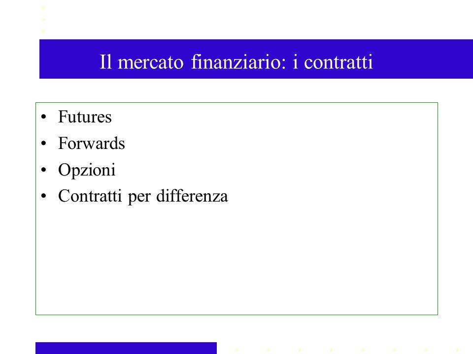 Il mercato finanziario: i contratti Futures Forwards Opzioni Contratti per differenza