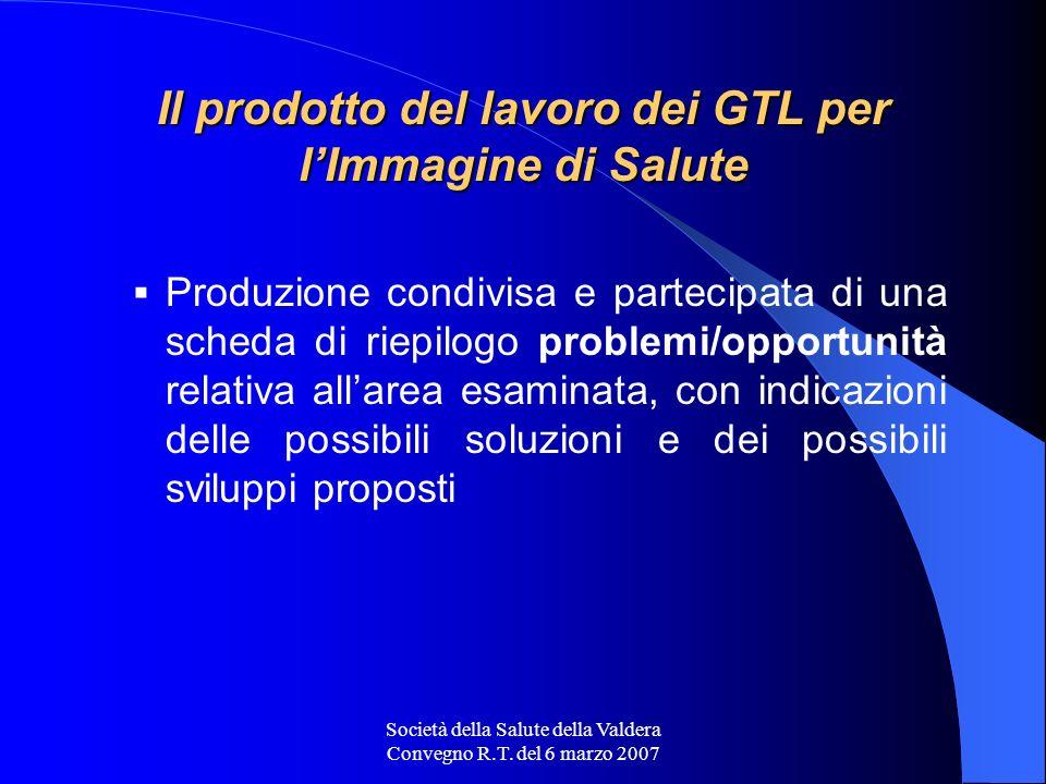 Società della Salute della Valdera Convegno R.T. del 6 marzo 2007 Il prodotto del lavoro dei GTL per lImmagine di Salute Produzione condivisa e partec