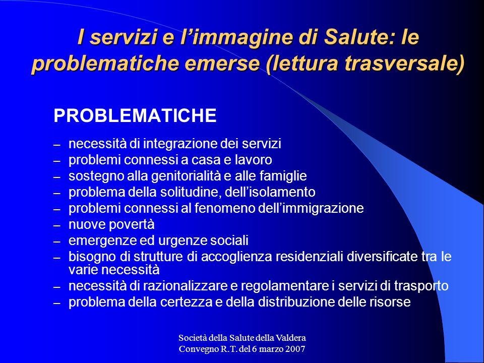 Società della Salute della Valdera Convegno R.T. del 6 marzo 2007 I servizi e limmagine di Salute: le problematiche emerse (lettura trasversale) PROBL