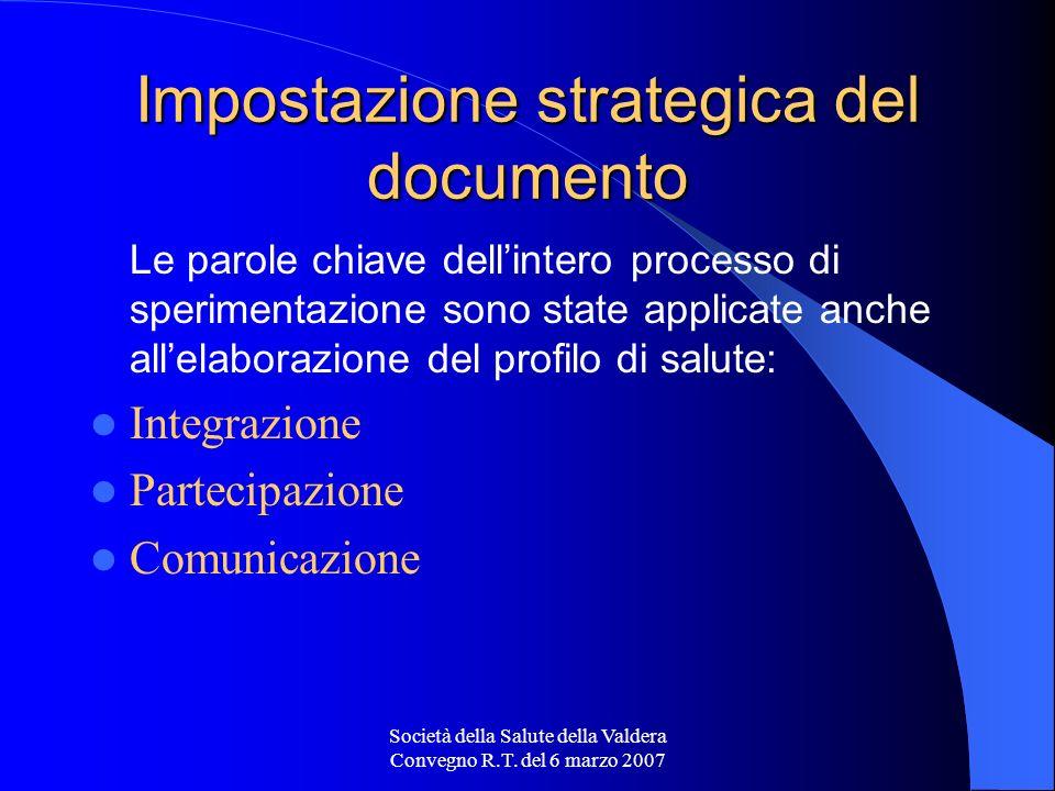 Società della Salute della Valdera Convegno R.T. del 6 marzo 2007 Impostazione strategica del documento Le parole chiave dellintero processo di sperim