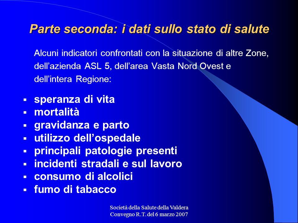 Società della Salute della Valdera Convegno R.T. del 6 marzo 2007 Parte seconda: i dati sullo stato di salute Alcuni indicatori confrontati con la sit