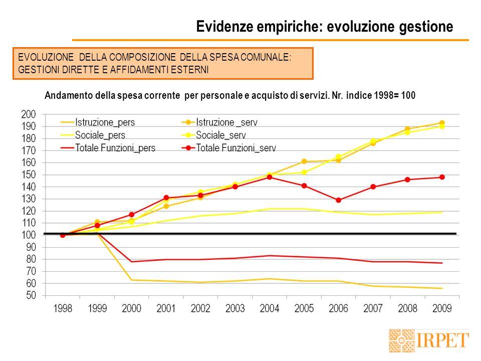 Evidenze empiriche: evoluzione gestione EVOLUZIONE DELLA COMPOSIZIONE DELLA SPESA COMUNALE: GESTIONI DIRETTE E AFFIDAMENTI ESTERNI Andamento della spesa corrente per personale e acquisto di servizi.