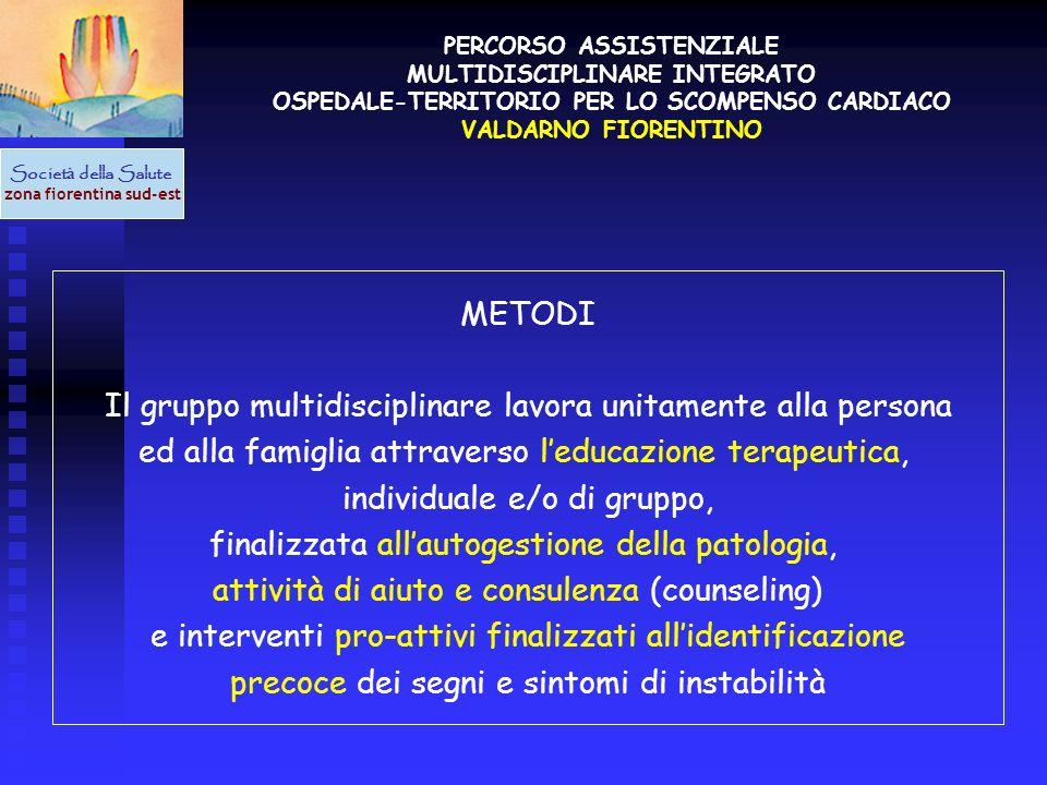PERCORSO ASSISTENZIALE MULTIDISCIPLINARE INTEGRATO OSPEDALE-TERRITORIO PER LO SCOMPENSO CARDIACO VALDARNO FIORENTINO METODI Il gruppo multidisciplinar
