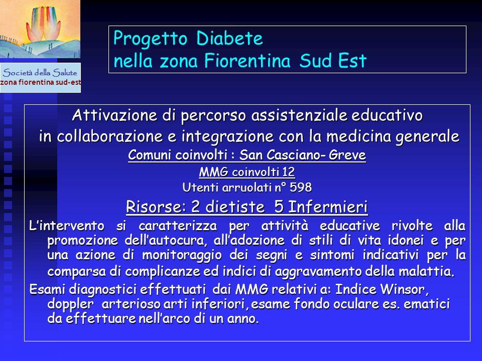 Progetto Diabete nella zona Fiorentina Sud Est Attivazione di percorso assistenziale educativo in collaborazione e integrazione con la medicina genera
