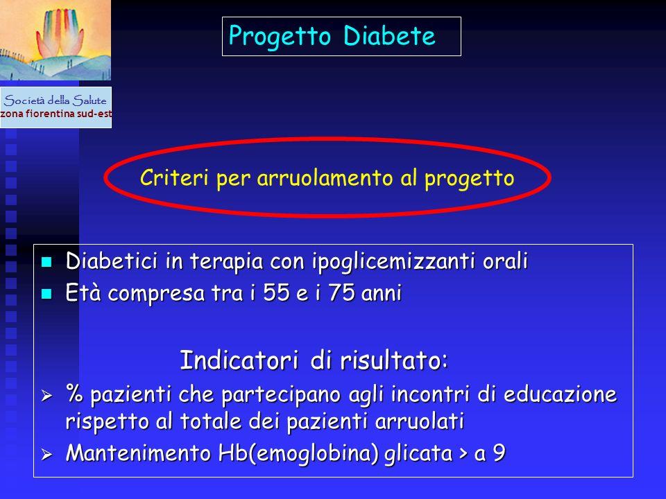 Diabetici in terapia con ipoglicemizzanti orali Diabetici in terapia con ipoglicemizzanti orali Età compresa tra i 55 e i 75 anni Età compresa tra i 5