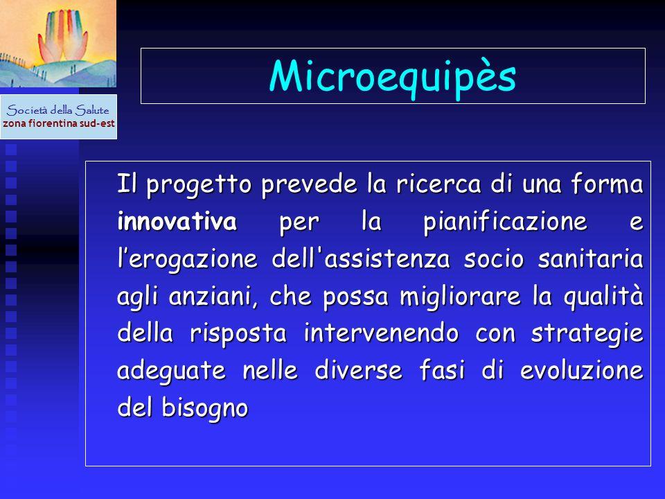 Microequipès Il progetto prevede la ricerca di una forma innovativa per la pianificazione e lerogazione dell'assistenza socio sanitaria agli anziani,