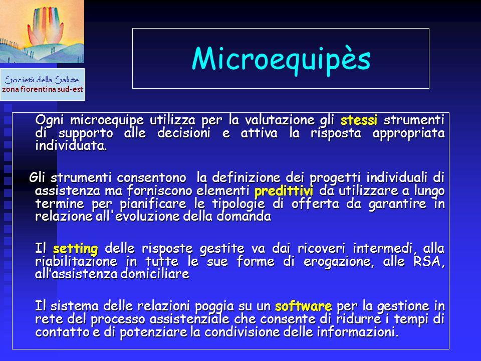 Ogni microequipe utilizza per la valutazione gli stessi strumenti di supporto alle decisioni e attiva la risposta appropriata individuata. Gli strumen