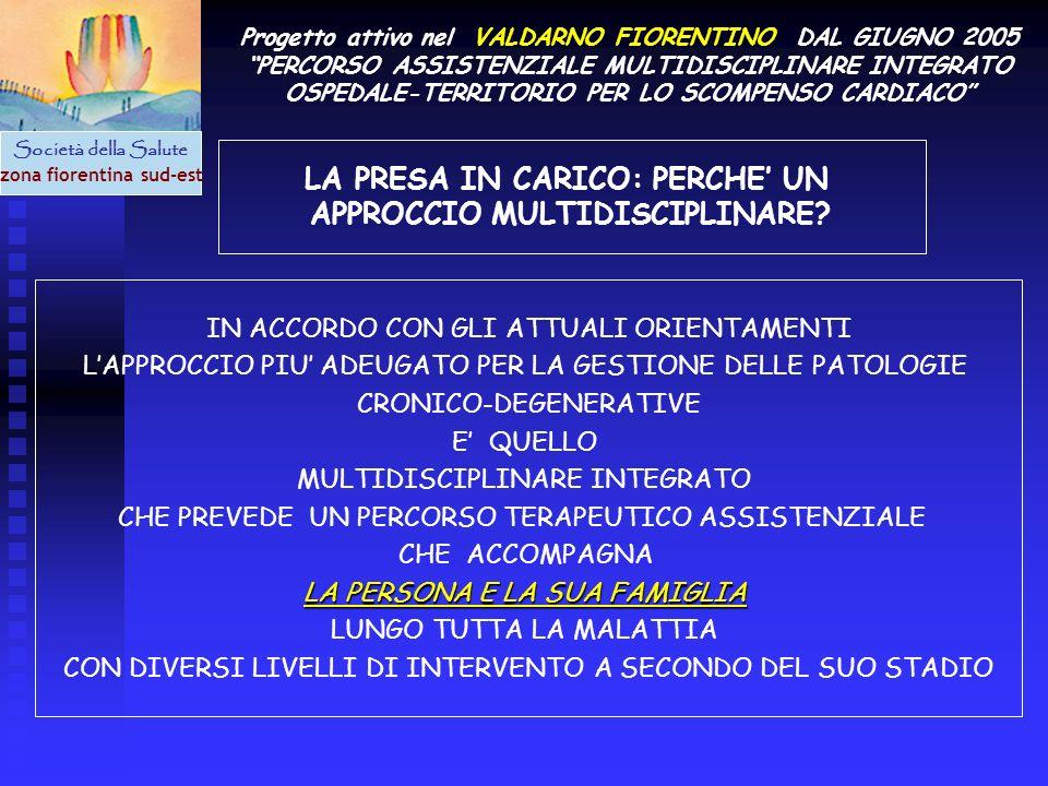 PERCORSO ASSISTENZIALE MULTIDISCIPLINARE INTEGRATO OSPEDALE-TERRITORIO PER LO SCOMPENSO CARDIACO CHIANTI FIORENTINO-VALDISIEVE GRUPPI DI EDUCAZIONE TERAPEUTICA, MULTIDISCIPLINARI, SULLAUTOGESTIONE E LINDIVIDUAZIONE PRECOCE DI SEGNI DI INSTATABILITA INTERVENTO BI-FOCALE ATTIVAZIONE DI AMBULATORI INFERMIERISTICI PER GLI INTERVENTI INDIVIDUALI (verifica dellautogestione, rinforzo educativo, controllo parametri clinici) In interazione bidirezionale con lospedale e le altre figure professionali Societ à della Salute zona fiorentina sud-est
