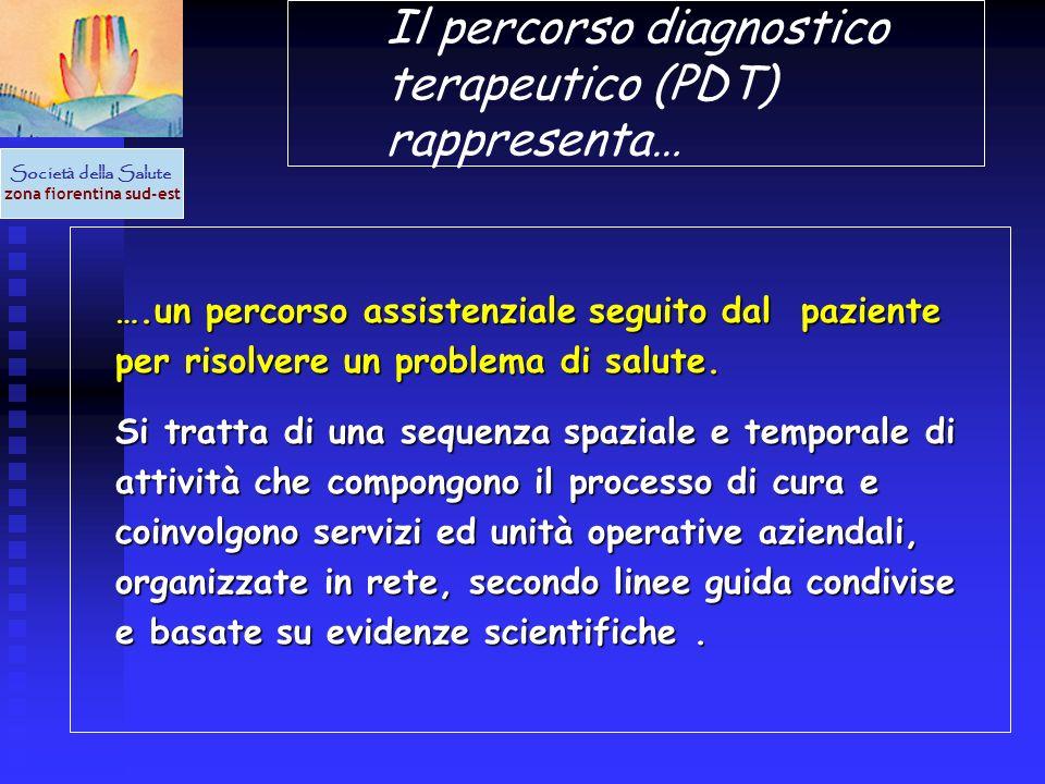 Il percorso diagnostico terapeutico (PDT) rappresenta… Societ à della Salute zona fiorentina sud-est ….un percorso assistenziale seguito dal paziente