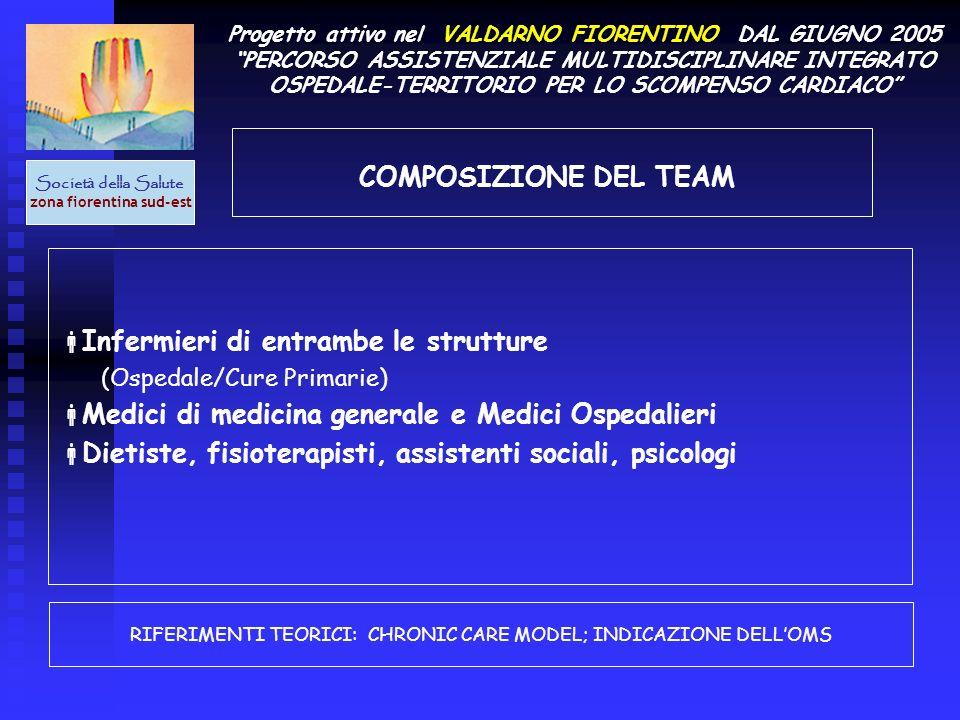 Societ à della Salute zona fiorentina sud-est OBIETTIVI 1.