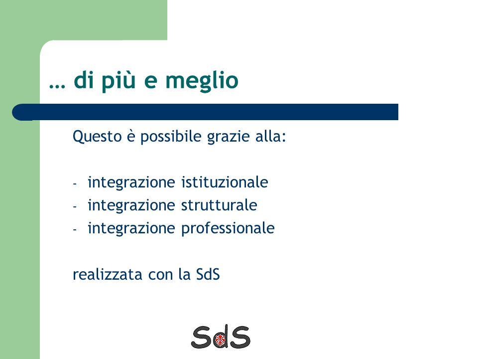 … di più e meglio Questo è possibile grazie alla: – integrazione istituzionale – integrazione strutturale – integrazione professionale realizzata con