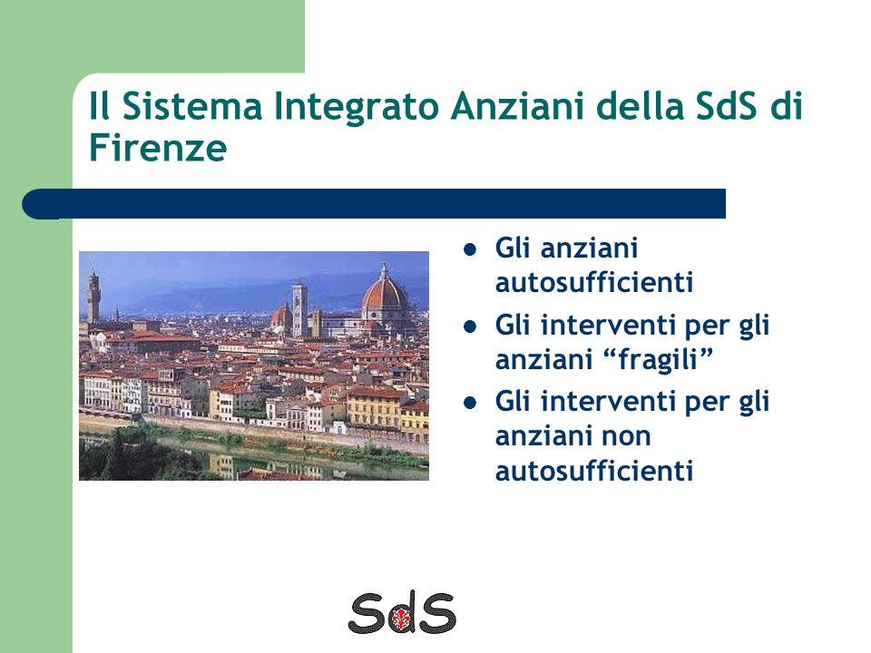 Il Sistema Integrato Anziani della SdS di Firenze Gli anziani autosufficienti Gli interventi per gli anziani fragili Gli interventi per gli anziani no