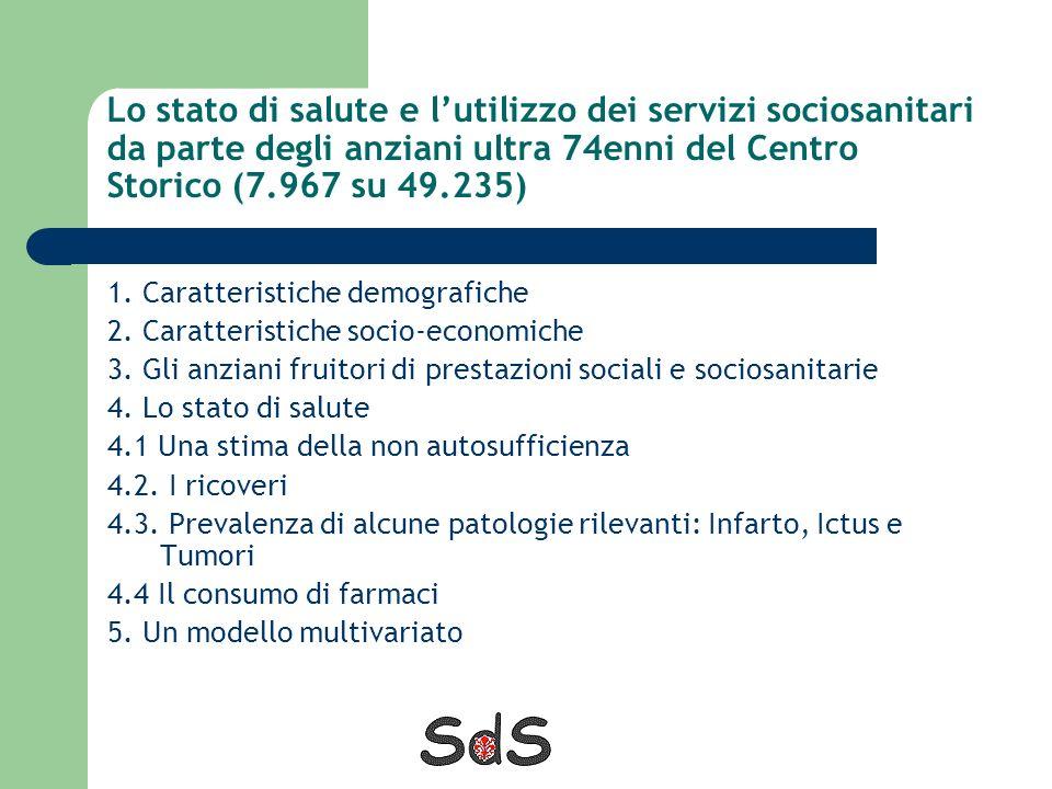 Lo stato di salute e lutilizzo dei servizi sociosanitari da parte degli anziani ultra 74enni del Centro Storico (7.967 su 49.235) 1. Caratteristiche d